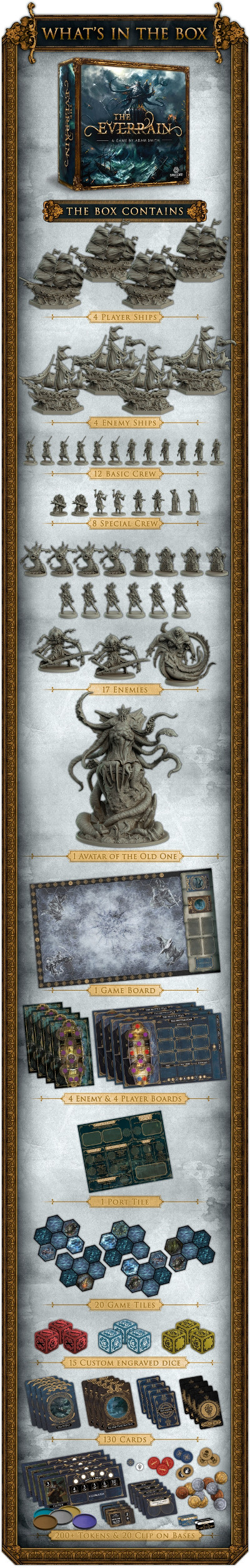 The Everrain by Grimlord Games Box Contents
